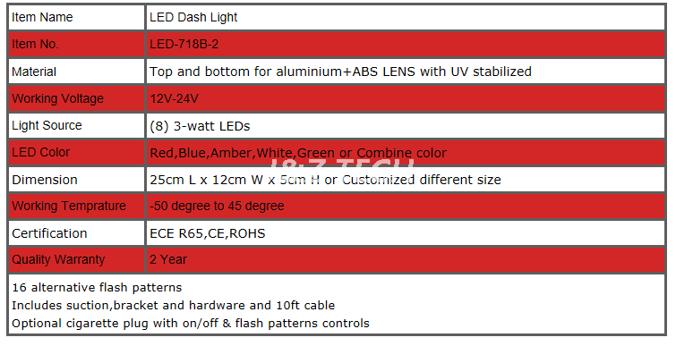 LED TIR 8 LED deck dash warning light